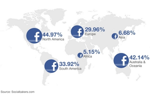 Map of Facebook users showing percentages