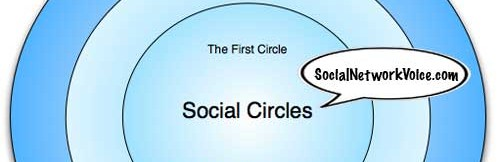 Your Social Networking Circles