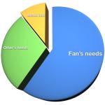 social media post volume